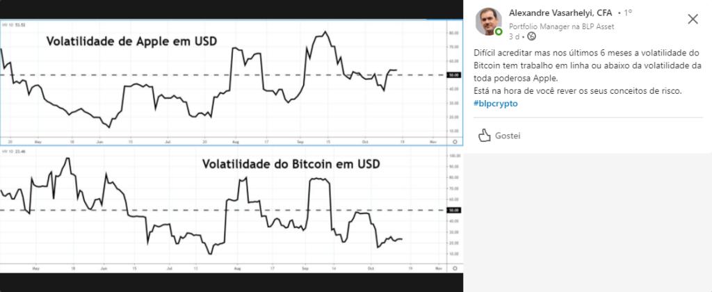 volatilidade_bitcoin_apple