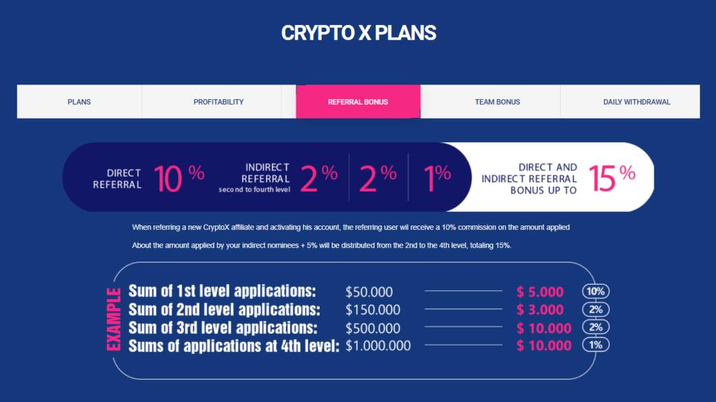 cryptoxrevolution